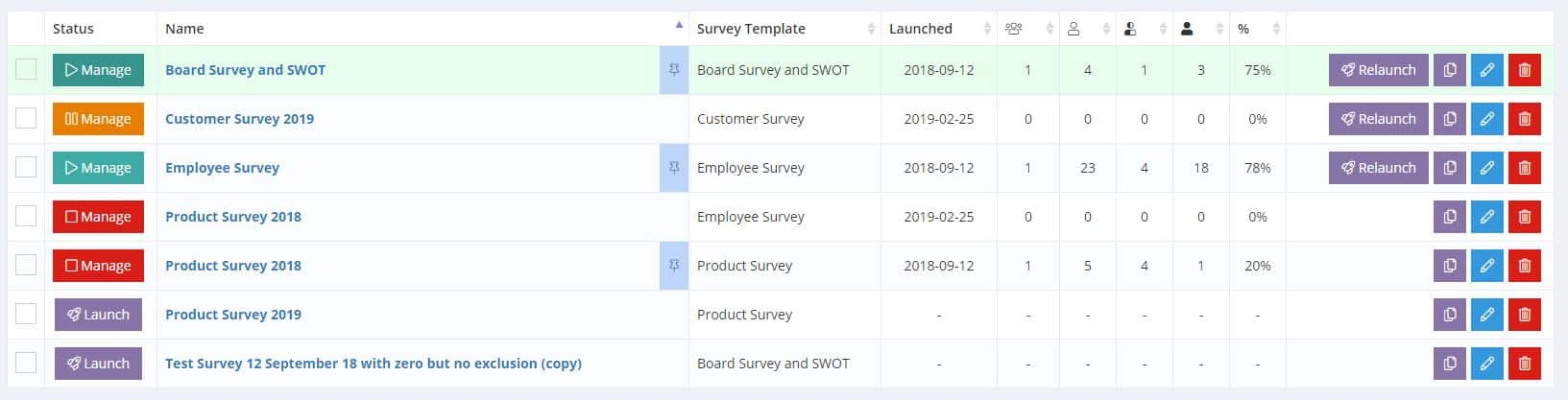 Survey Projects with Status