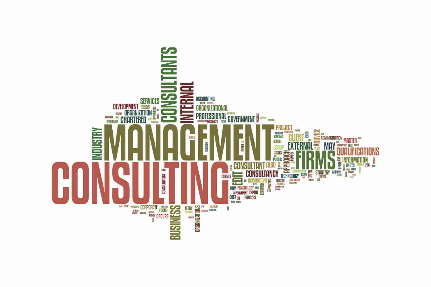 Top Advantages of Business Consultant